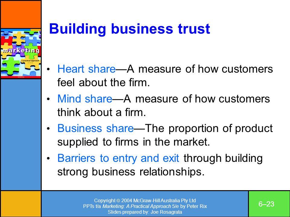 Copyright 2004 McGraw-Hill Australia Pty Ltd PPTs t/a Marketing: A Practical Approach 5/e by Peter Rix Slides prepared by: Joe Rosagrata 6–23 Building