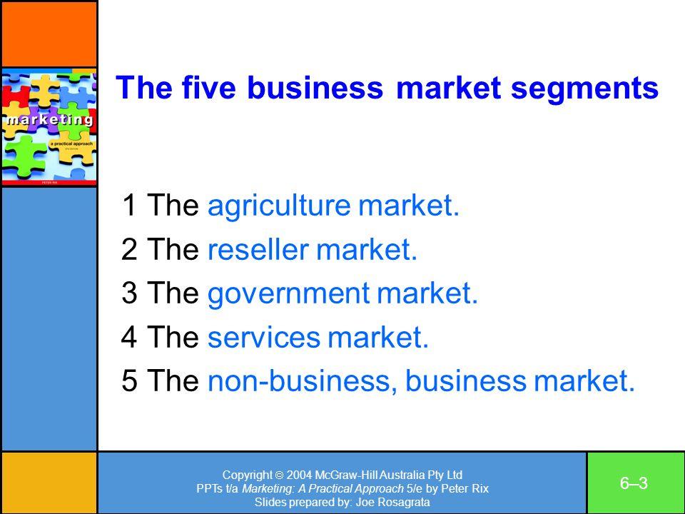 Copyright 2004 McGraw-Hill Australia Pty Ltd PPTs t/a Marketing: A Practical Approach 5/e by Peter Rix Slides prepared by: Joe Rosagrata 6–36–3 The fi
