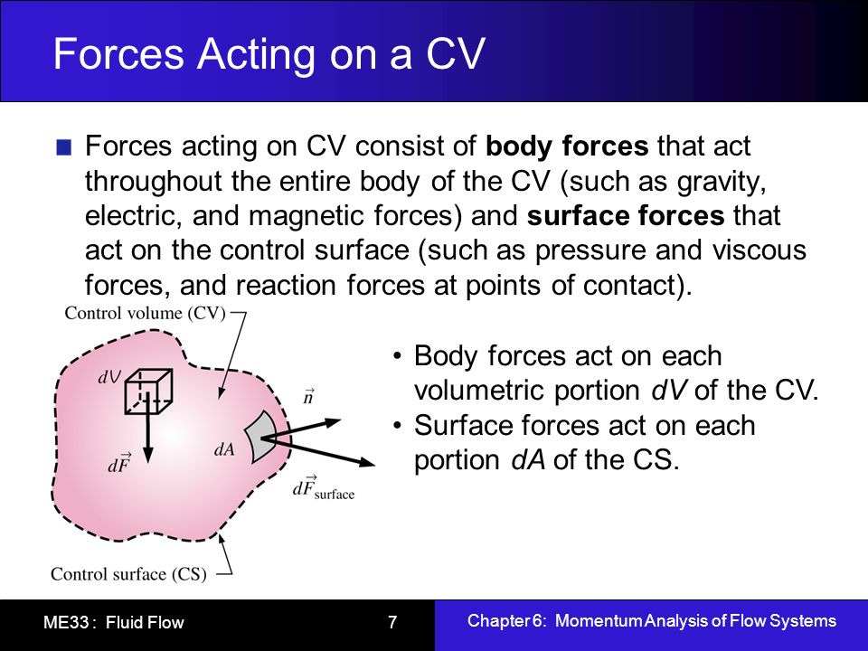 Chapter 6: Momentum Analysis of Flow Systems ME33 : Fluid Flow 8 Body Forces The most common body force is gravity, which exerts a downward force on every differential element of the CV The different body force Typical convention is that acts in the negative z-direction, Total body force acting on CV