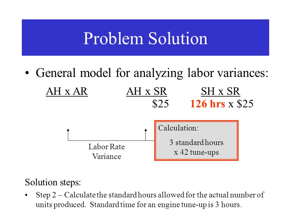 General model for analyzing labor variances: Problem Solution AH x ARAH x SRSH x SR $25126 hrs x $25 Solution steps: Step 2 – Calculate the standard h