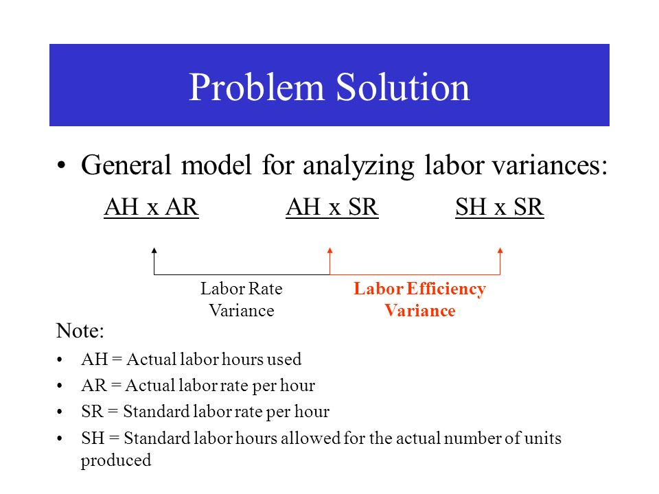 General model for analyzing labor variances: Problem Solution AH x ARAH x SRSH x SR Note: AH = Actual labor hours used AR = Actual labor rate per hour