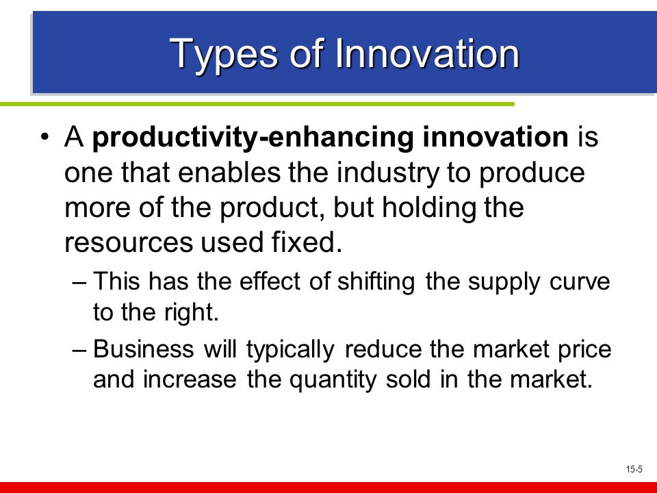 15-5 Types of Innovation A productivity-enhancing innovation is one that enables the industry to produce more of the product, but holding the resources used fixed.