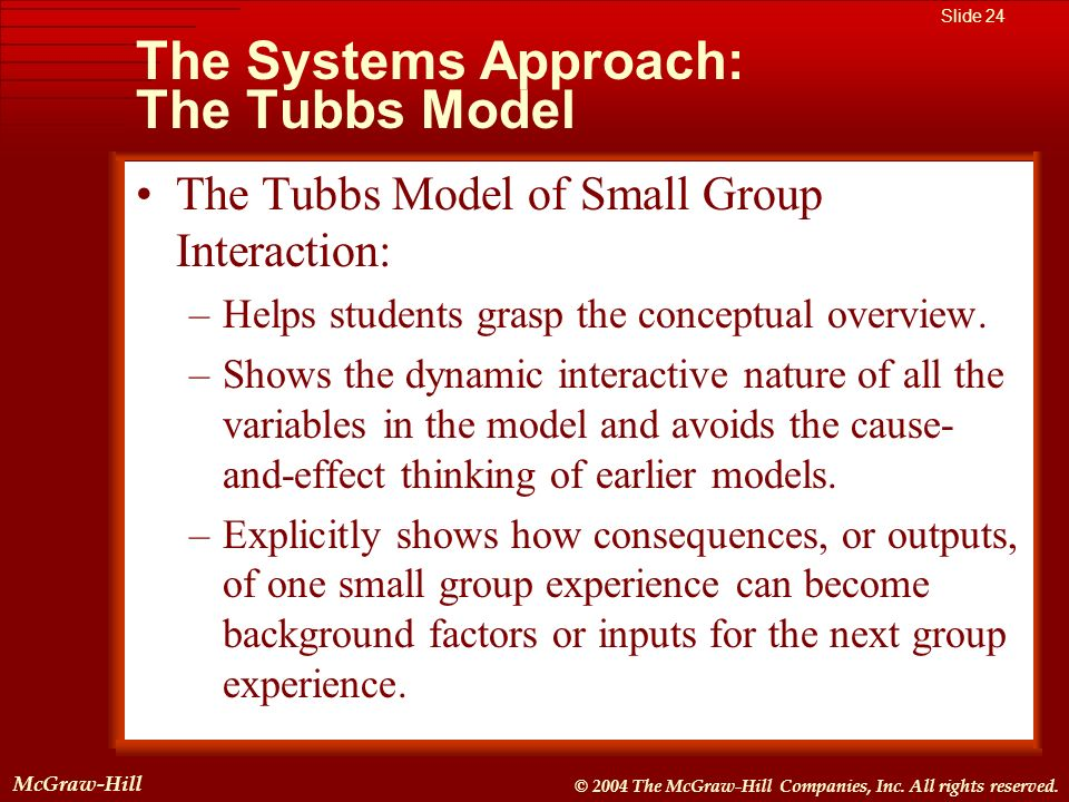 McGraw-Hill © 2004 The McGraw-Hill Companies, Inc. All rights reserved. McGraw-Hill Slide 24 © 2004 The McGraw-Hill Companies, Inc. All rights reserve