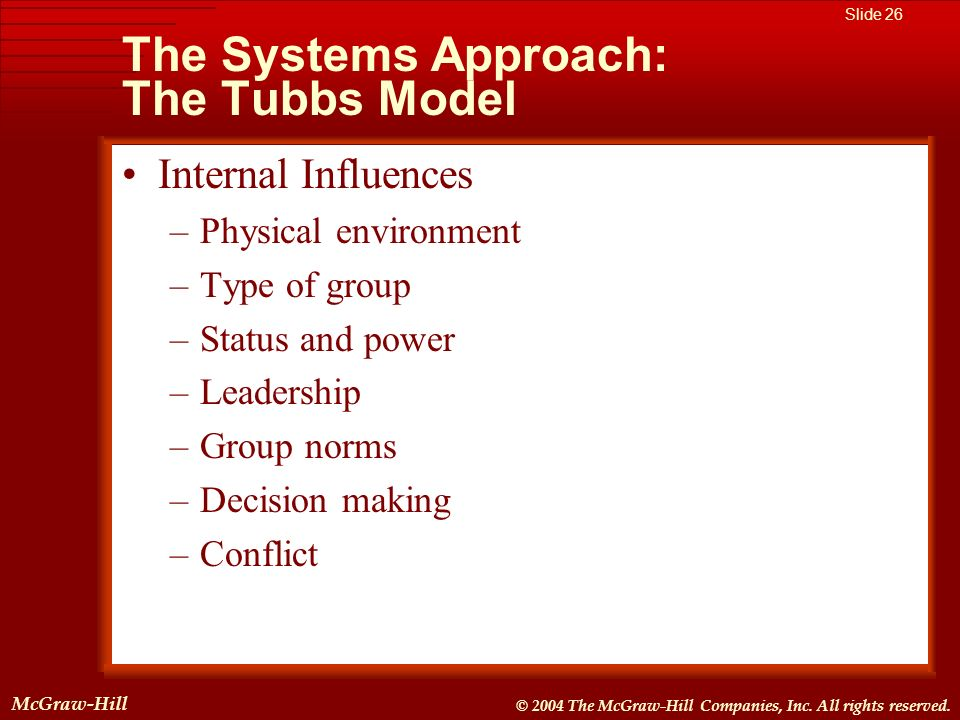 McGraw-Hill © 2004 The McGraw-Hill Companies, Inc. All rights reserved. McGraw-Hill Slide 26 © 2004 The McGraw-Hill Companies, Inc. All rights reserve