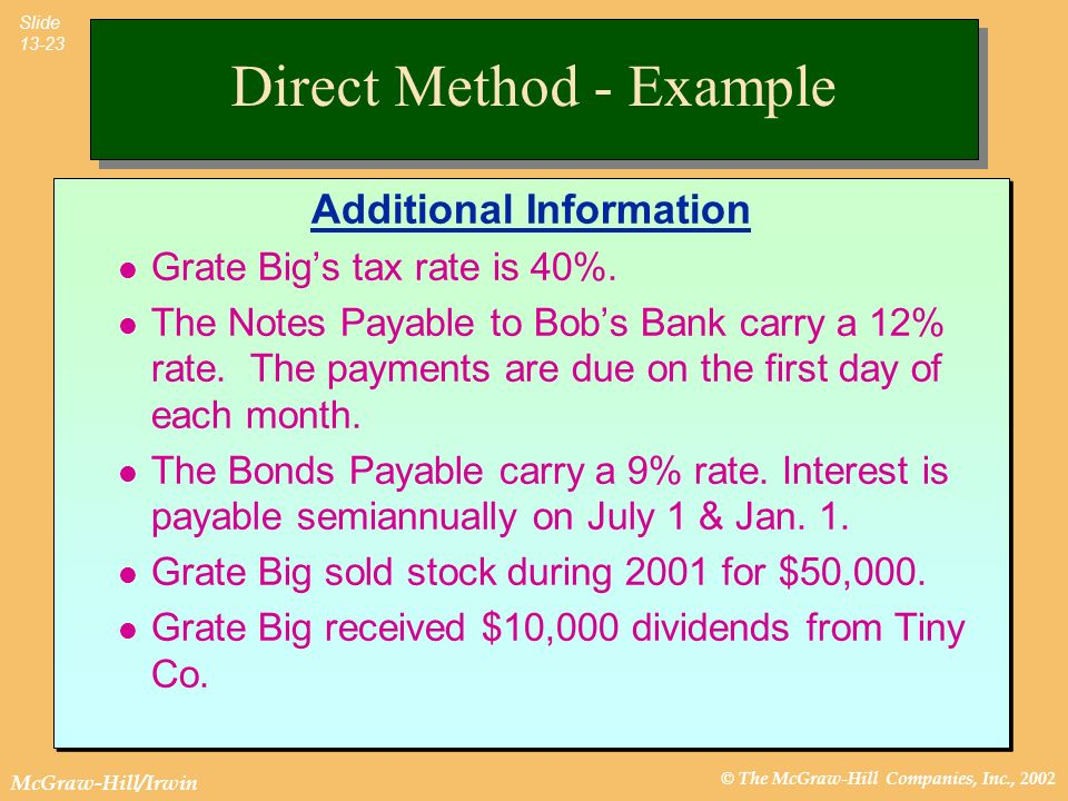 © The McGraw-Hill Companies, Inc., 2002 McGraw-Hill/Irwin Slide 13-23 Direct Method - Example Additional Information Grate Bigs tax rate is 40%. The N