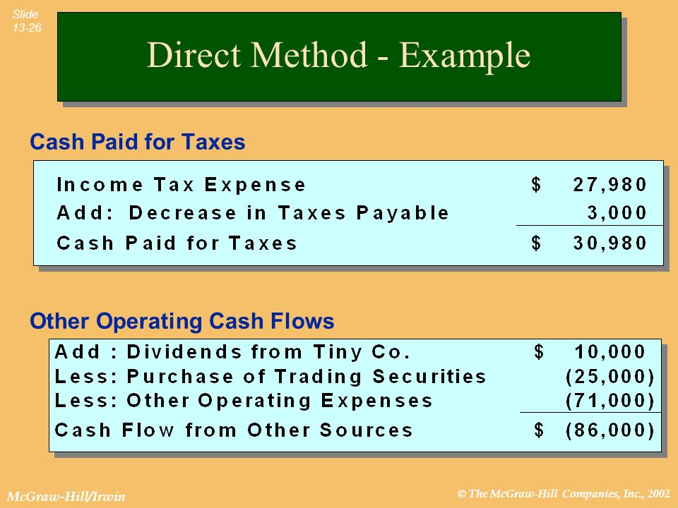 © The McGraw-Hill Companies, Inc., 2002 McGraw-Hill/Irwin Slide 13-26 Direct Method - Example Cash Paid for Taxes Other Operating Cash Flows