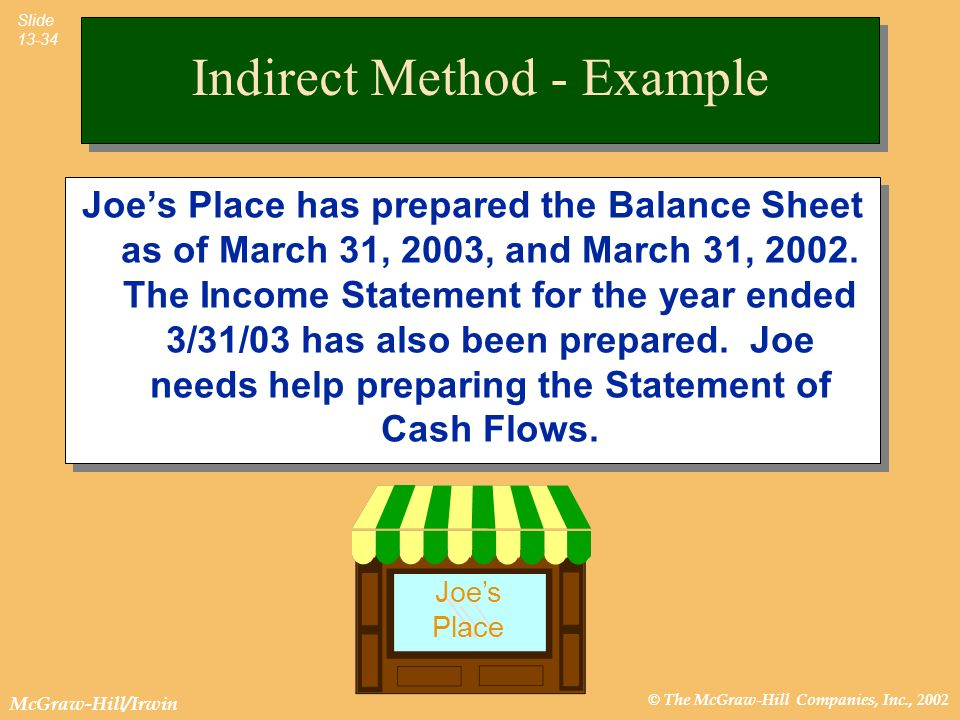 © The McGraw-Hill Companies, Inc., 2002 McGraw-Hill/Irwin Slide 13-34 Joes Place has prepared the Balance Sheet as of March 31, 2003, and March 31, 20