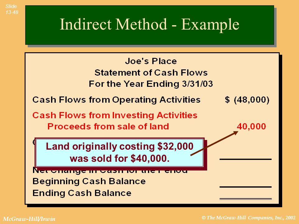 © The McGraw-Hill Companies, Inc., 2002 McGraw-Hill/Irwin Slide 13-48 Land originally costing $32,000 was sold for $40,000. Indirect Method - Example