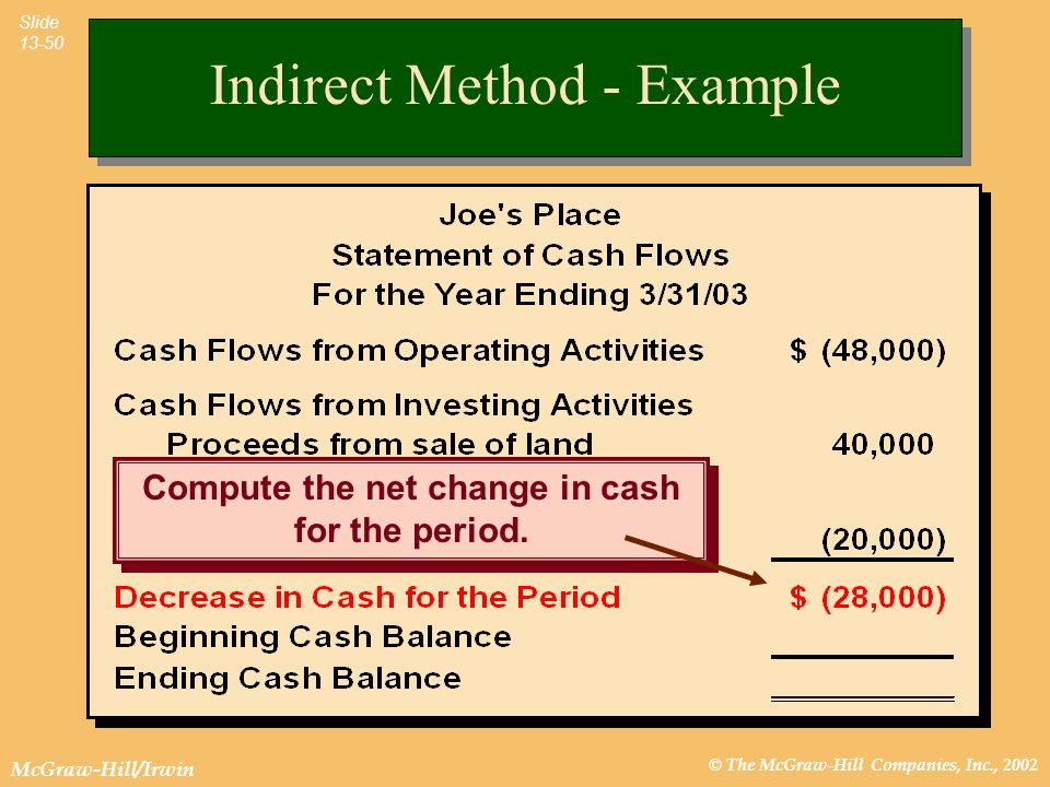 © The McGraw-Hill Companies, Inc., 2002 McGraw-Hill/Irwin Slide 13-50 Compute the net change in cash for the period. Indirect Method - Example