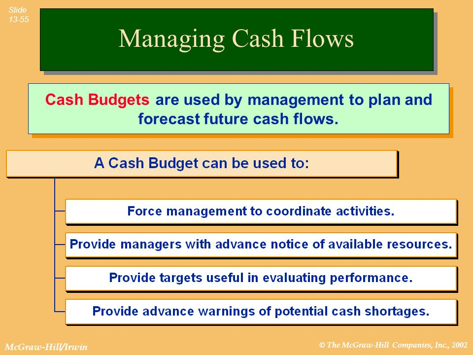 © The McGraw-Hill Companies, Inc., 2002 McGraw-Hill/Irwin Slide 13-55 Cash Budgets are used by management to plan and forecast future cash flows. Mana