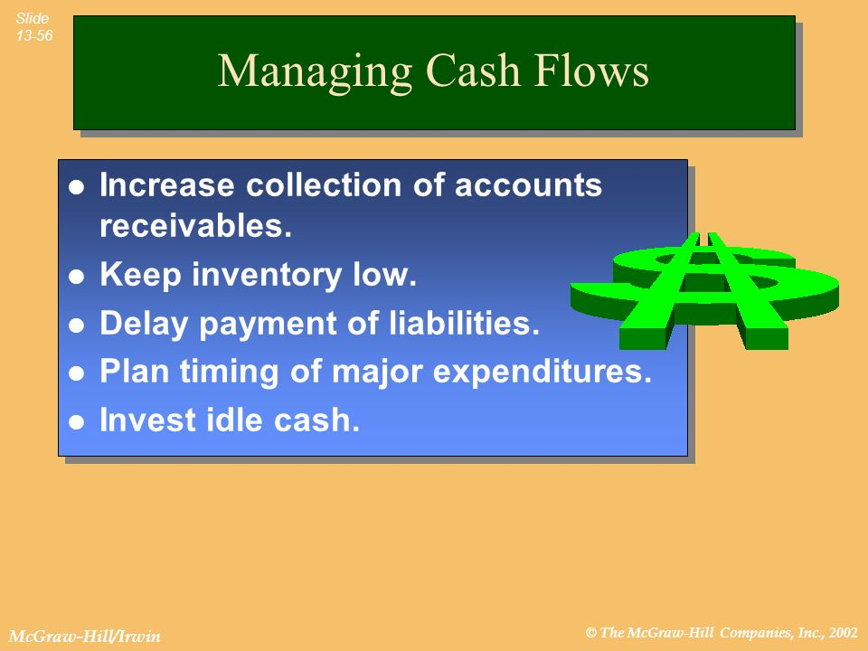 © The McGraw-Hill Companies, Inc., 2002 McGraw-Hill/Irwin Slide 13-56 Increase collection of accounts receivables. Keep inventory low. Delay payment o