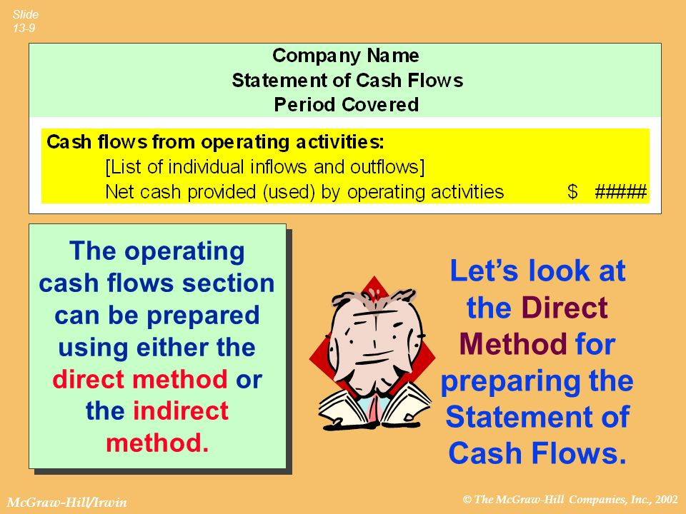 © The McGraw-Hill Companies, Inc., 2002 McGraw-Hill/Irwin Slide 13-9 The operating cash flows section can be prepared using either the direct method or the indirect method.