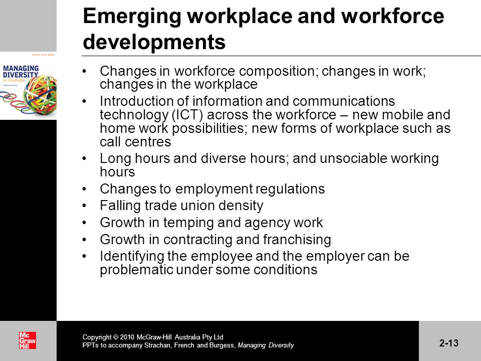 . Emerging workplace and workforce developments Changes in workforce composition; changes in work; changes in the workplace Introduction of information and communications technology (ICT) across the workforce – new mobile and home work possibilities; new forms of workplace such as call centres Long hours and diverse hours; and unsociable working hours Changes to employment regulations Falling trade union density Growth in temping and agency work Growth in contracting and franchising Identifying the employee and the employer can be problematic under some conditions Copyright 2010 McGraw-Hill Australia Pty Ltd PPTs to accompany Strachan, French and Burgess, Managing Diversity 2-13
