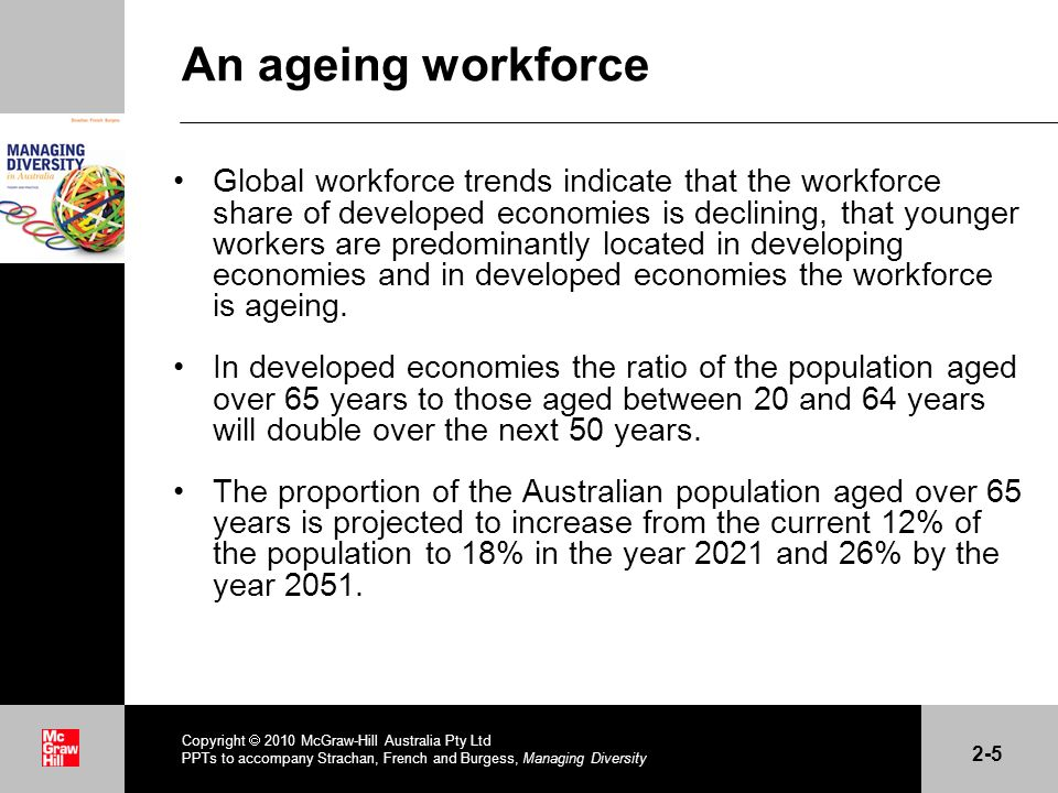 An ageing workforce Global workforce trends indicate that the workforce share of developed economies is declining, that younger workers are predominantly located in developing economies and in developed economies the workforce is ageing.