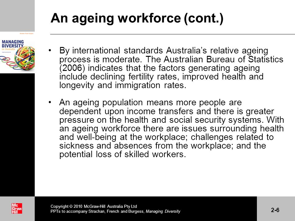. An ageing workforce (cont.) By international standards Australias relative ageing process is moderate. The Australian Bureau of Statistics (2006) in