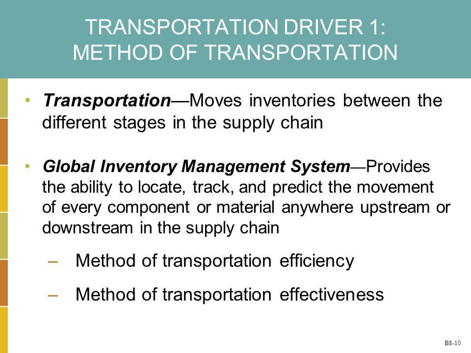 B8-10 TRANSPORTATION DRIVER 1: METHOD OF TRANSPORTATION TransportationMoves inventories between the different stages in the supply chain Global Invent