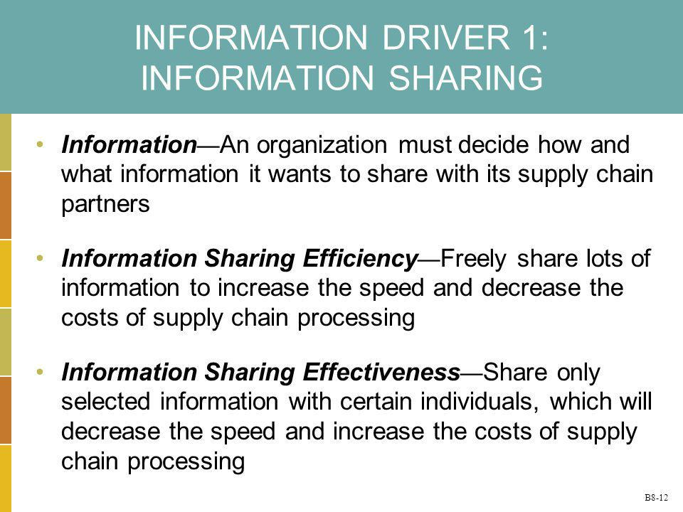 B8-12 INFORMATION DRIVER 1: INFORMATION SHARING Information An organization must decide how and what information it wants to share with its supply cha