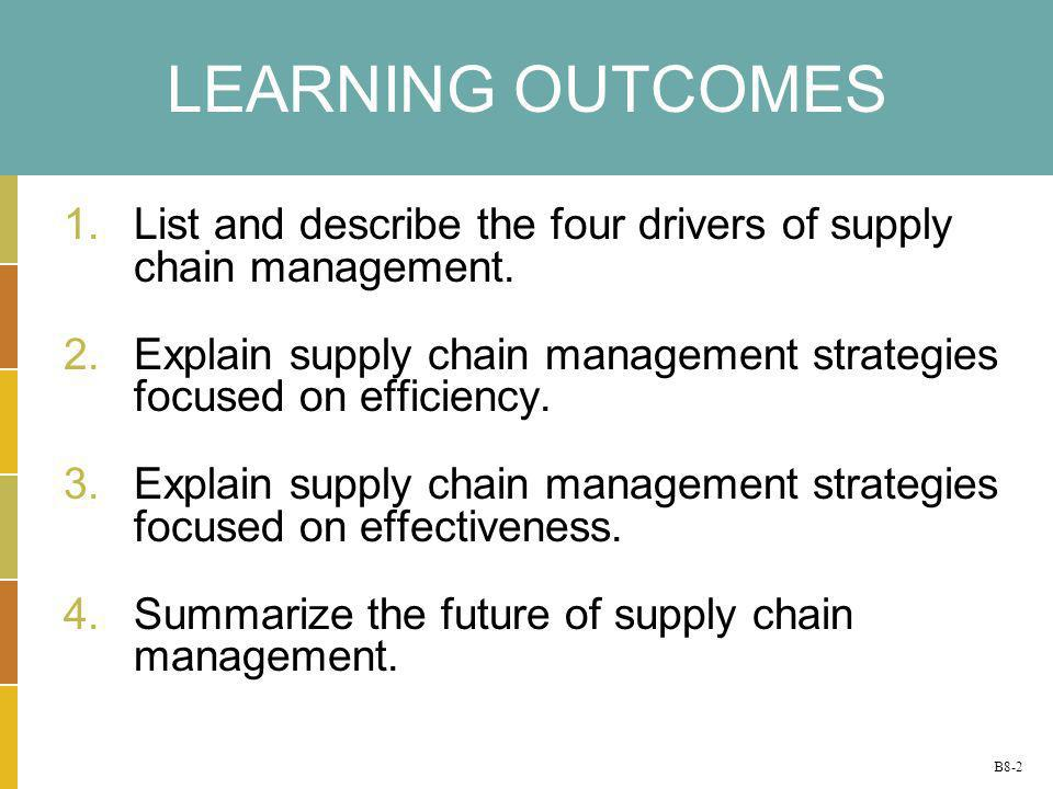 B8-2 LEARNING OUTCOMES 1.List and describe the four drivers of supply chain management. 2.Explain supply chain management strategies focused on effici