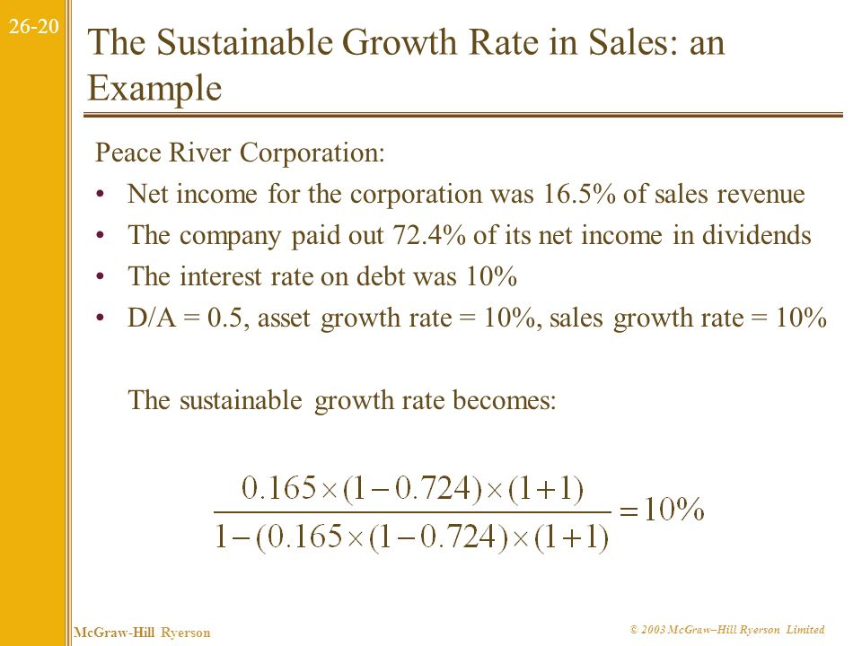 26-19 McGraw-Hill Ryerson © 2003 McGraw–Hill Ryerson Limited The Sustainable Growth Rate in Sales T = ratio of total assets to sales p = net profit ma