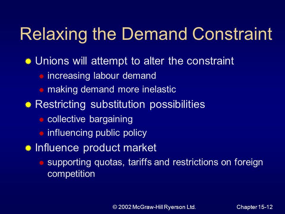 © 2002 McGraw-Hill Ryerson Ltd.Chapter 15-11 Figure 15.4 The Firms and Unions Preferred Wage-Employment Outcomes E W DLDL U* IuIu 0 =0 W0W0 WuWu * IfI