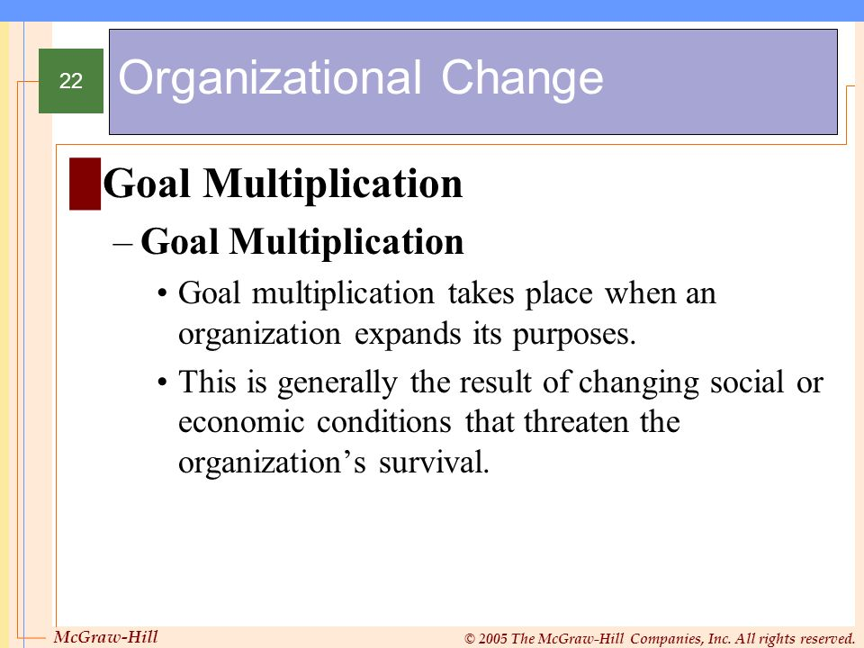 McGraw-Hill © 2005 The McGraw-Hill Companies, Inc. All rights reserved. 22 Organizational Change Goal Multiplication –Goal Multiplication Goal multipl