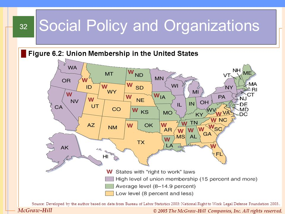 McGraw-Hill © 2005 The McGraw-Hill Companies, Inc. All rights reserved. 32 Social Policy and Organizations Figure 6.2: Union Membership in the United