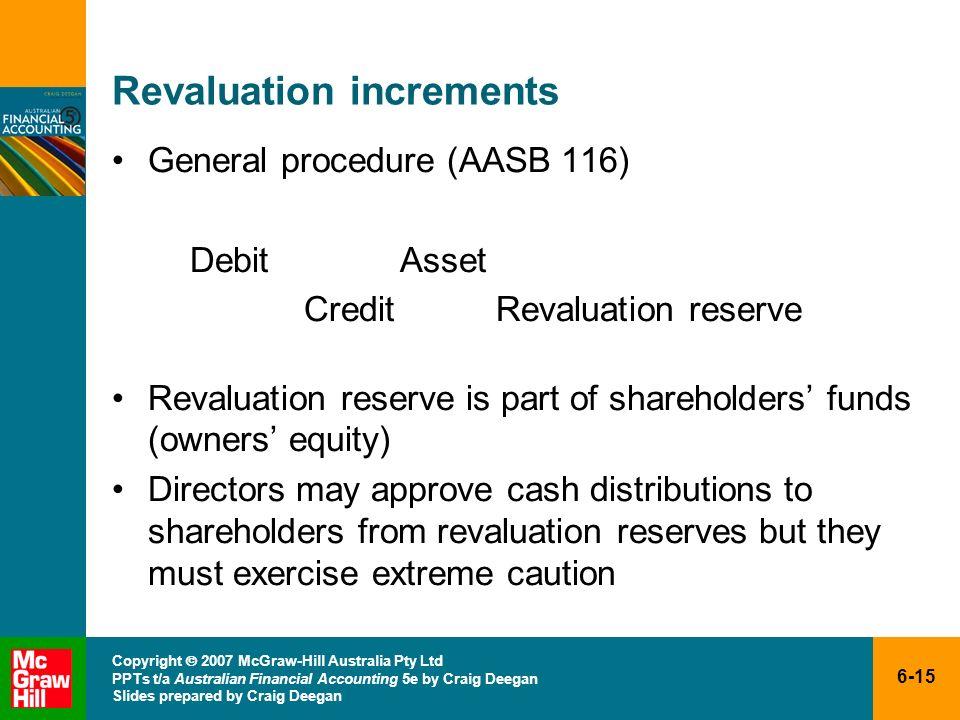 6-15 Copyright 2007 McGraw-Hill Australia Pty Ltd PPTs t/a Australian Financial Accounting 5e by Craig Deegan Slides prepared by Craig Deegan Revaluat