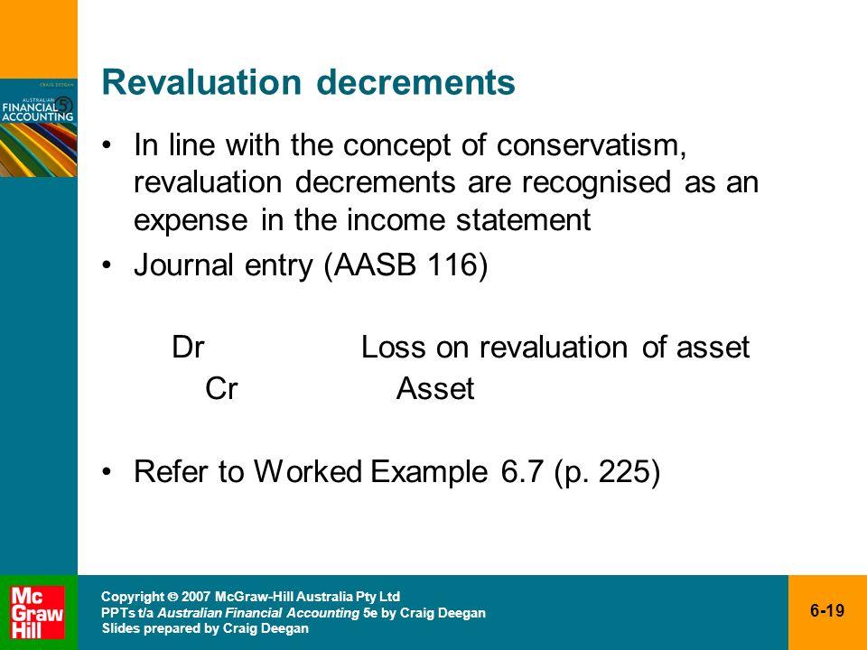 6-19 Copyright 2007 McGraw-Hill Australia Pty Ltd PPTs t/a Australian Financial Accounting 5e by Craig Deegan Slides prepared by Craig Deegan Revaluat
