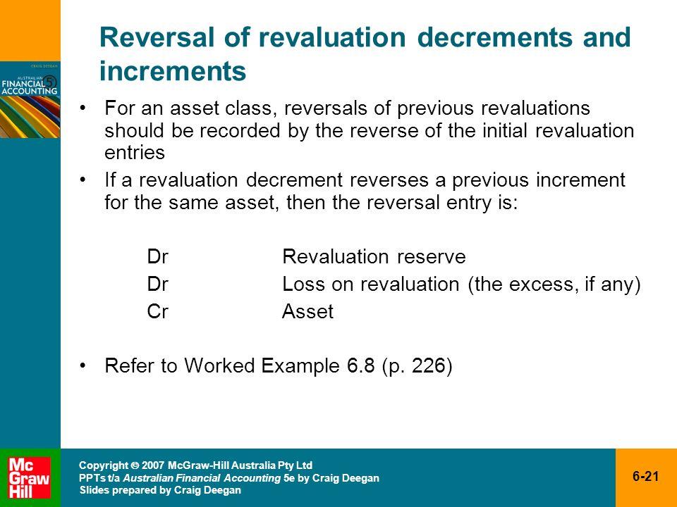 6-21 Copyright 2007 McGraw-Hill Australia Pty Ltd PPTs t/a Australian Financial Accounting 5e by Craig Deegan Slides prepared by Craig Deegan Reversal