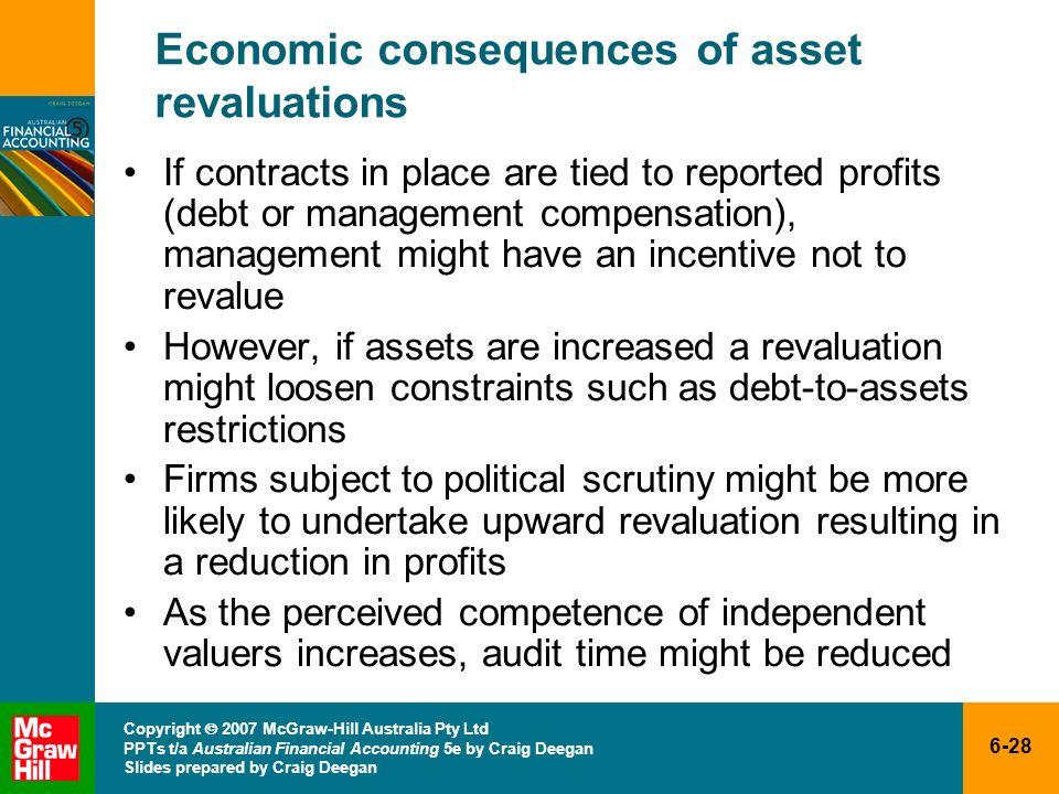 6-28 Copyright 2007 McGraw-Hill Australia Pty Ltd PPTs t/a Australian Financial Accounting 5e by Craig Deegan Slides prepared by Craig Deegan Economic