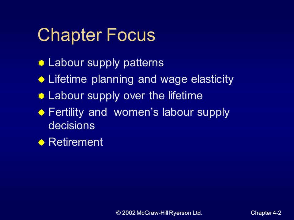 © 2002 McGraw-Hill Ryerson Ltd.Chapter 4-1 Labour Supply Over the Life-cycle Chapter Four Created by: Erica Morrill, M.Ed Fanshawe College