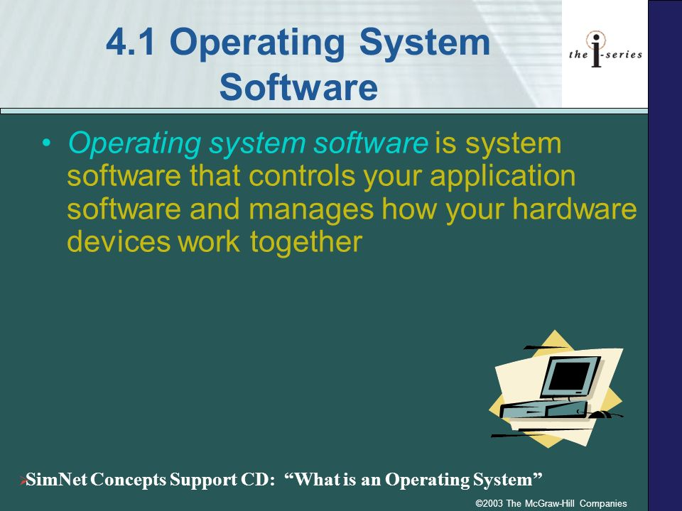 ©2003 The McGraw-Hill Companies 4.1 Operating System Software Operating system software is system software that controls your application software and