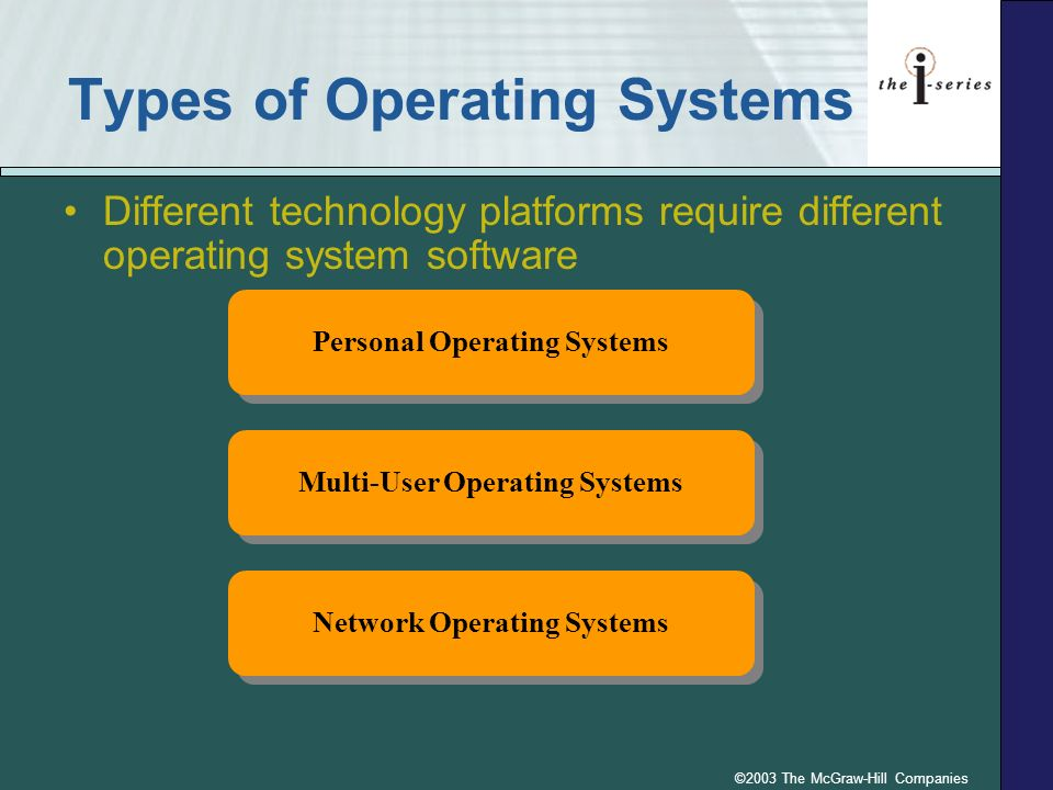 ©2003 The McGraw-Hill Companies Types of Operating Systems Different technology platforms require different operating system software Personal Operati
