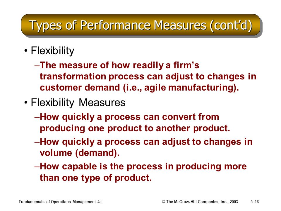 Fundamentals of Operations Management 4e© The McGraw-Hill Companies, Inc., 20035–16 Types of Performance Measures (contd) Flexibility –The measure of