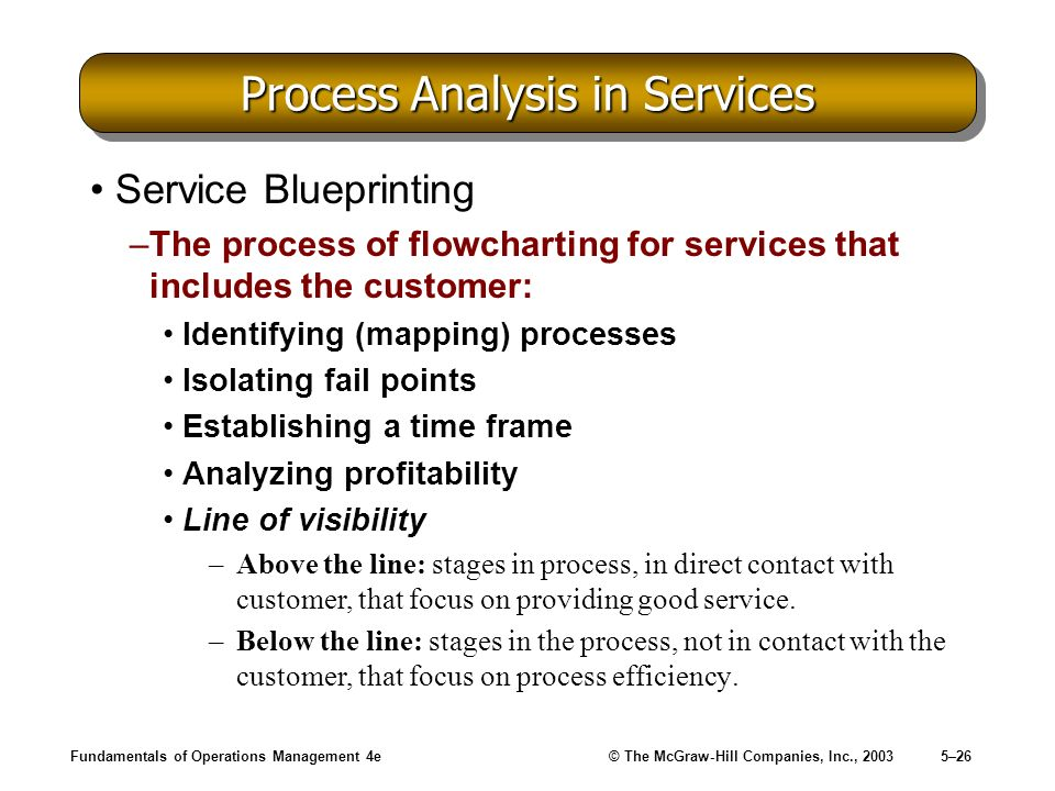 Fundamentals of Operations Management 4e© The McGraw-Hill Companies, Inc., 20035–26 Process Analysis in Services Service Blueprinting –The process of