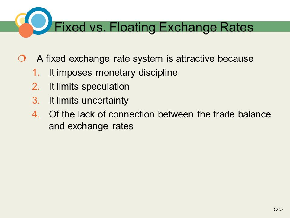 10-15 Fixed vs. Floating Exchange Rates A fixed exchange rate system is attractive because 1.It imposes monetary discipline 2.It limits speculation 3.