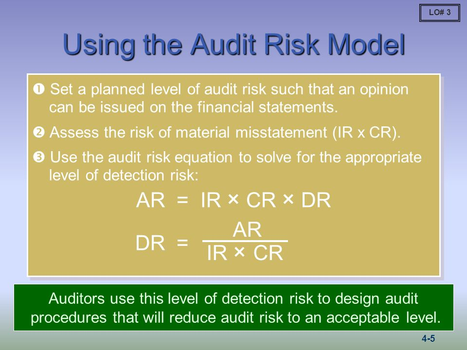 Using the Audit Risk Model Set a planned level of audit risk such that an opinion can be issued on the financial statements. Assess the risk of materi