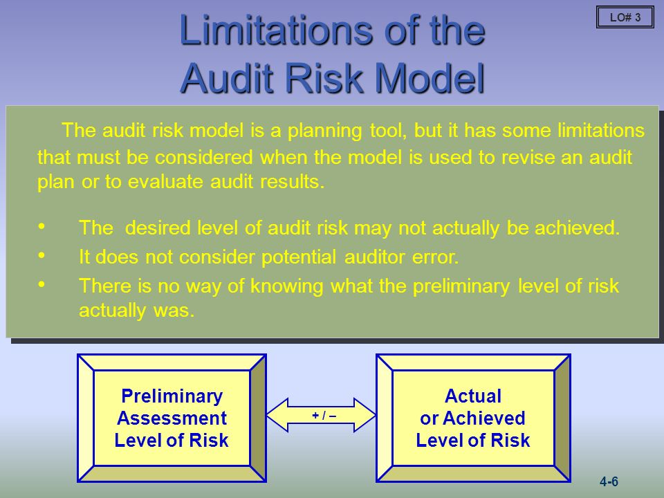 Limitations of the Audit Risk Model Preliminary Assessment Level of Risk Actual or Achieved Level of Risk LO# 3 + / – The audit risk model is a planni