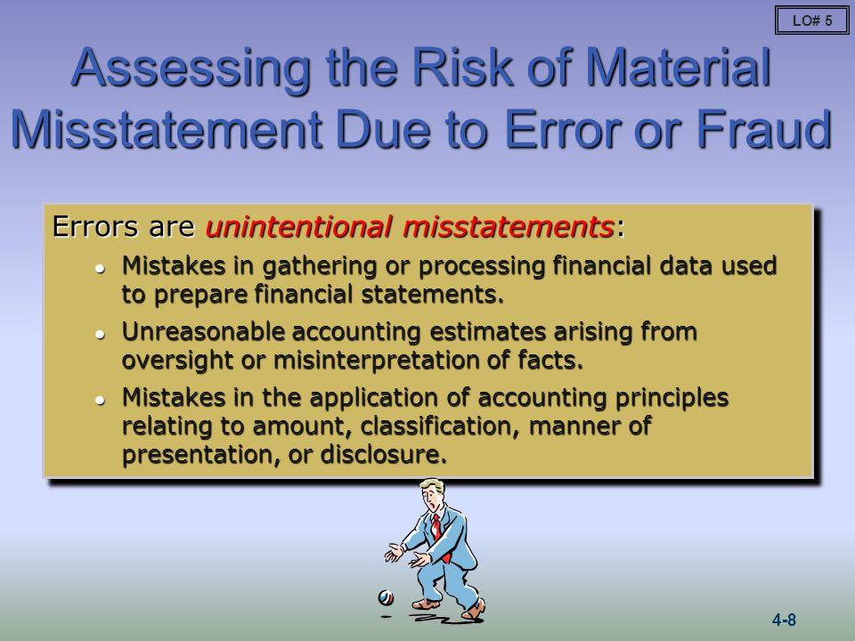 Fraud involves intentional misstatements.