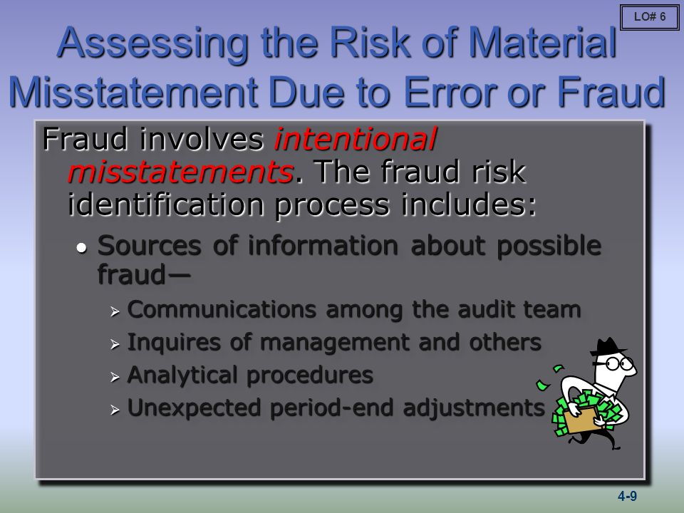 Three conditions usually exist when fraud occurs.