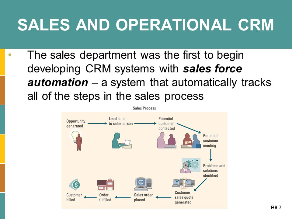 B9-7 SALES AND OPERATIONAL CRM The sales department was the first to begin developing CRM systems with sales force automation – a system that automati
