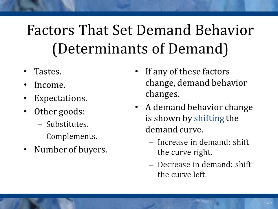 3-12 Factors That Set Demand Behavior (Determinants of Demand) Tastes.
