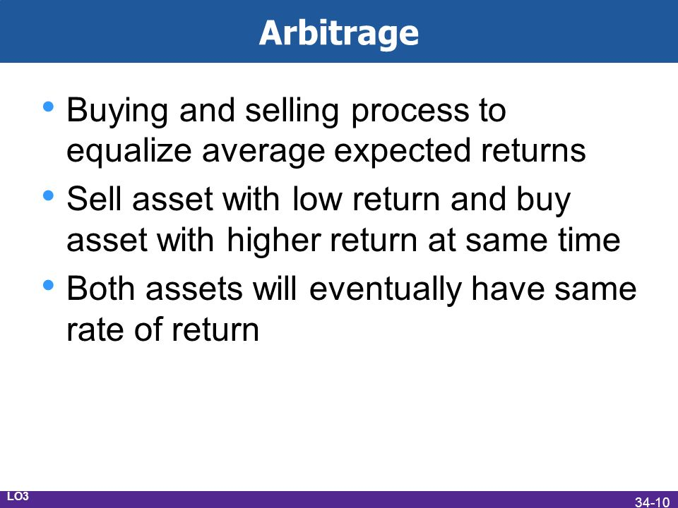 Arbitrage Buying and selling process to equalize average expected returns Sell asset with low return and buy asset with higher return at same time Both assets will eventually have same rate of return LO3 34-10