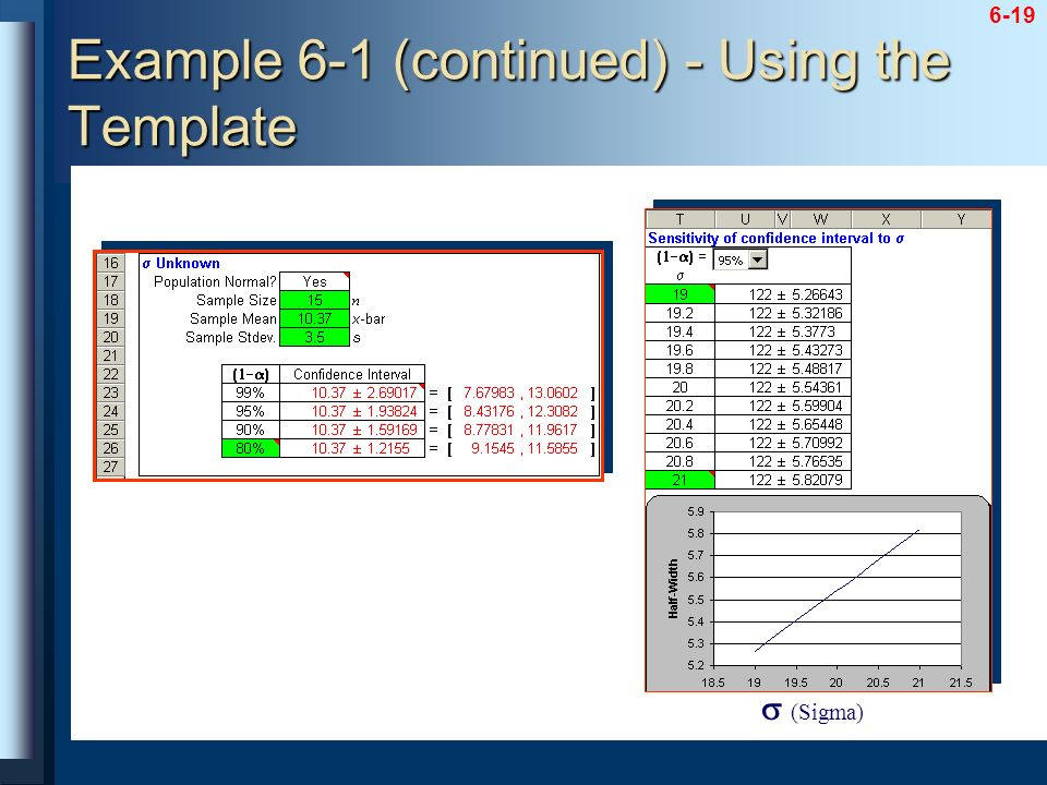 6-19 Example 6-1 (continued) - Using the Template (Sigma)