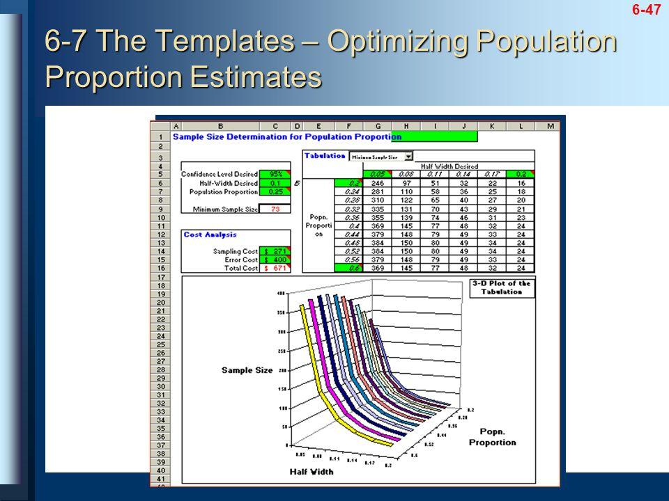 6-47 6-7 The Templates – Optimizing Population Proportion Estimates