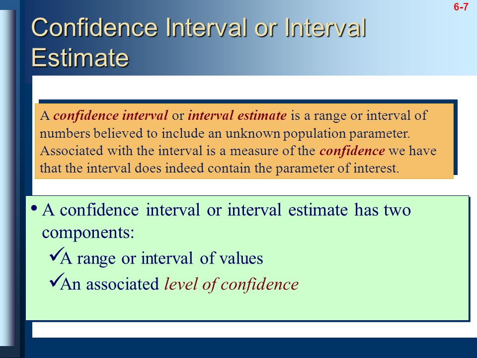 6-7 A confidence interval or interval estimate is a range or interval of numbers believed to include an unknown population parameter. Associated with