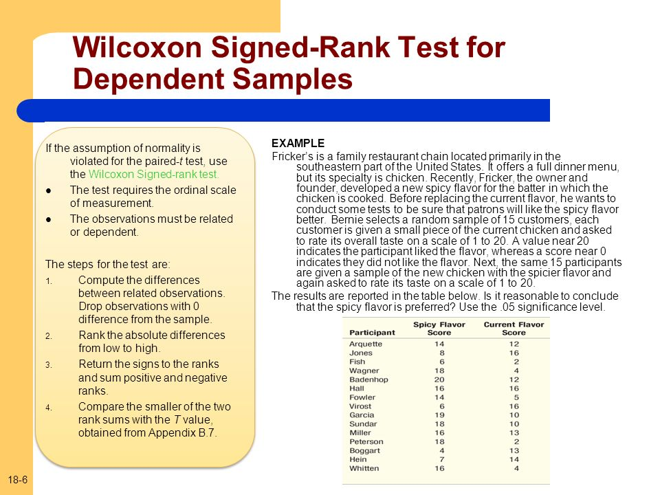 18-6 Wilcoxon Signed-Rank Test for Dependent Samples If the assumption of normality is violated for the paired-t test, use the Wilcoxon Signed-rank te