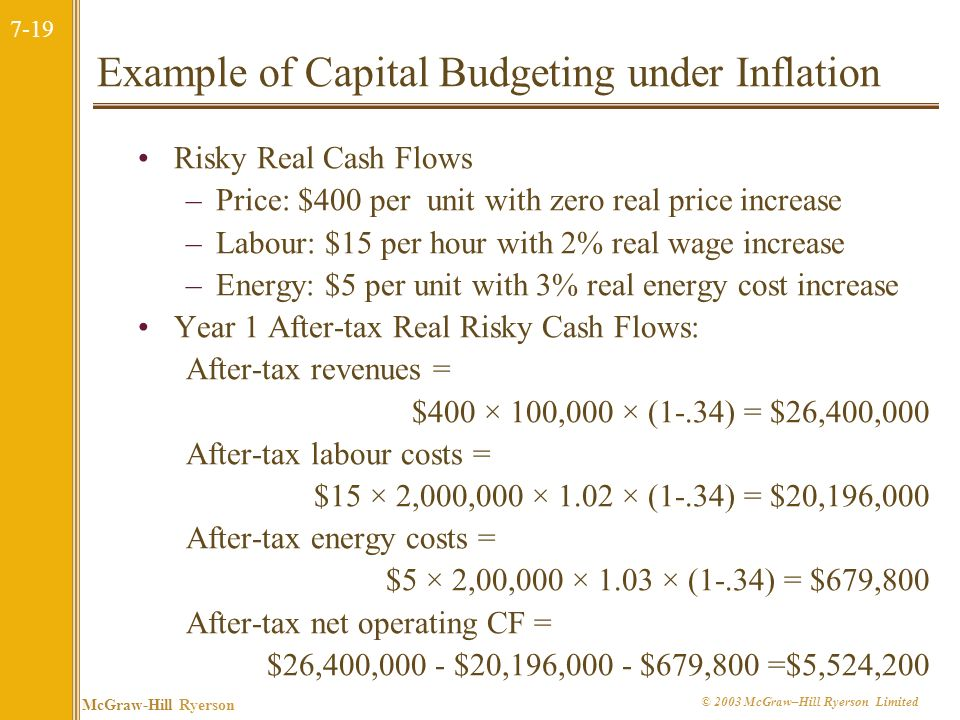 7-19 McGraw-Hill Ryerson © 2003 McGraw–Hill Ryerson Limited Example of Capital Budgeting under Inflation Risky Real Cash Flows –Price: $400 per unit with zero real price increase –Labour: $15 per hour with 2% real wage increase –Energy: $5 per unit with 3% real energy cost increase Year 1 After-tax Real Risky Cash Flows: After-tax revenues = $400 × 100,000 × (1-.34) = $26,400,000 After-tax labour costs = $15 × 2,000,000 × 1.02 × (1-.34) = $20,196,000 After-tax energy costs = $5 × 2,00,000 × 1.03 × (1-.34) = $679,800 After-tax net operating CF = $26,400,000 - $20,196,000 - $679,800 =$5,524,200