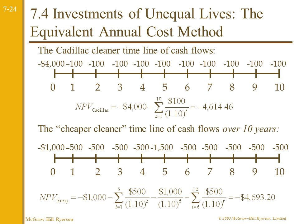 7-24 McGraw-Hill Ryerson © 2003 McGraw–Hill Ryerson Limited 7.4 Investments of Unequal Lives: The Equivalent Annual Cost Method The Cadillac cleaner time line of cash flows: -$4,000 –100 -100 -100 -100 -100 -100 -100 -100 -100 -100 0 1 2 3 4 5 6 7 8 9 10 -$1,000 –500 -500 -500 -500 -1,500 -500 -500 -500 -500 -500 0 1 2 3 4 5 6 7 8 9 10 The cheaper cleaner time line of cash flows over 10 years: