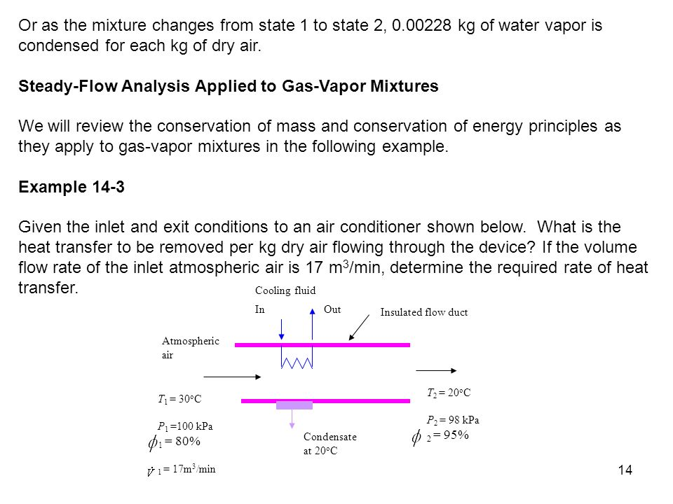 14 Or as the mixture changes from state 1 to state 2, 0.00228 kg of water vapor is condensed for each kg of dry air. Steady-Flow Analysis Applied to G